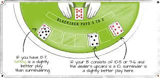 Winning Blackjack Systems - How to Beat the House Advantage